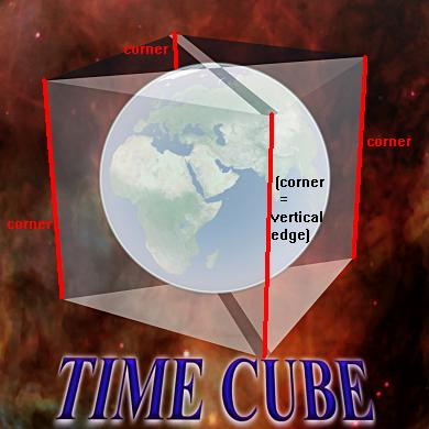 TIME CUBE (corner = vertical edge)
